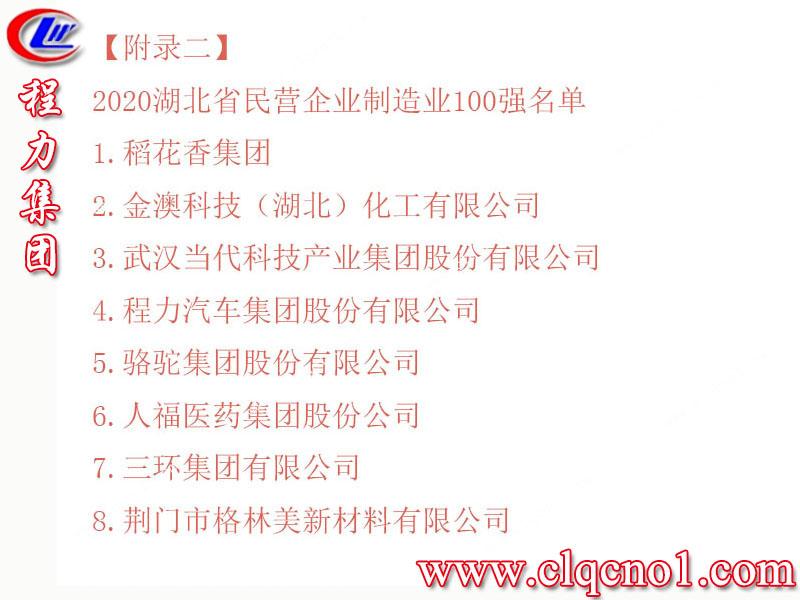 """程力专用汽车股份有限公司获得""""湖北省民营企业制造业100强""""荣登第四名!"""